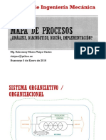 Mapa de Procesos (Marco Taipe)