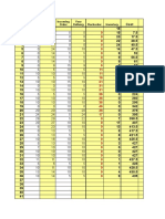 Excel Playsheets
