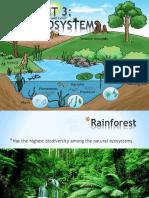 Online 3 Ecosystems