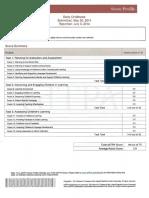 edtpa score report