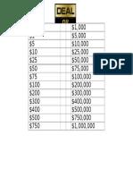 deal or no deal spreadsheet