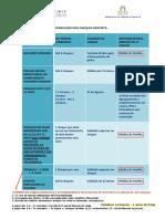 Quadro Resumo de Cheques Dentista - Grupos-Alvo