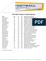 2016 WVU Signees