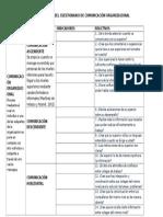 Matriz Logica Cuestionario Comunicacion Organizacional