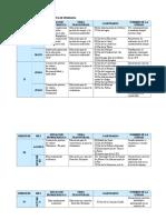 Programación Anual Del Nivel de Primaria