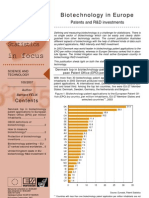 Biotechnology in Europe - Patents and R&D investments