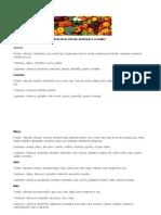 Épocas de Frutas