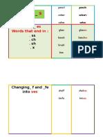 Singular Plural Table