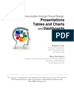 Effective Presentations and Handouts