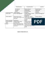 tabel perbandingan