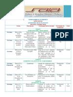 Modelo de Cronograma de Actividades-ideas Poltiicas 2
