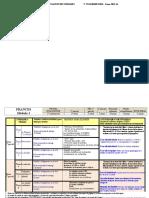 temporalizacion frances m1 15-16 2c.doc