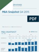 Q4 2015 Snapshot