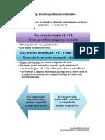 Estructuras Uso Subjuntivo