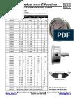 Manómetro de glicerina 40043