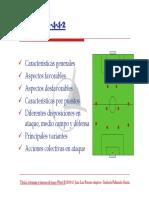 Analisis Sistema táctico de futbol 1-4-4-2 de Juan Luis Fuentes Azpiroz