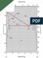 Cu-Ag.PDF