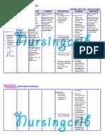 Nursing Care Plan for Acute Pancreatitis NCP