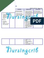 care plan for ha pneumonia Sample nursing care plan for pneumonia furthermore nursing concept maps in addition 82085243 casestudyonpregnancyinducedhypertensionecl sia furthermore nanda nursing .