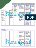 Nursing Care Plan for Breast Cancer NCP