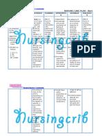 Nursing Care Plan for Burn NCP