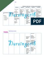 Nursing Care Plan for Def Diversional Activities NCP