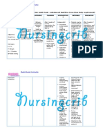 Nursing Care Plan for Imbalanced Nutrition Less Than Body Req NCP