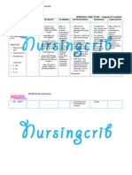 Nursing Care Plan for Impaired Comfort NCP