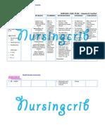 Pneumonia Care Concept Map Nur 101 Pneumonia Cough