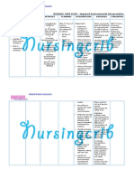 Nursing Care Plan for Impaired Environmental Interpretaion NCP