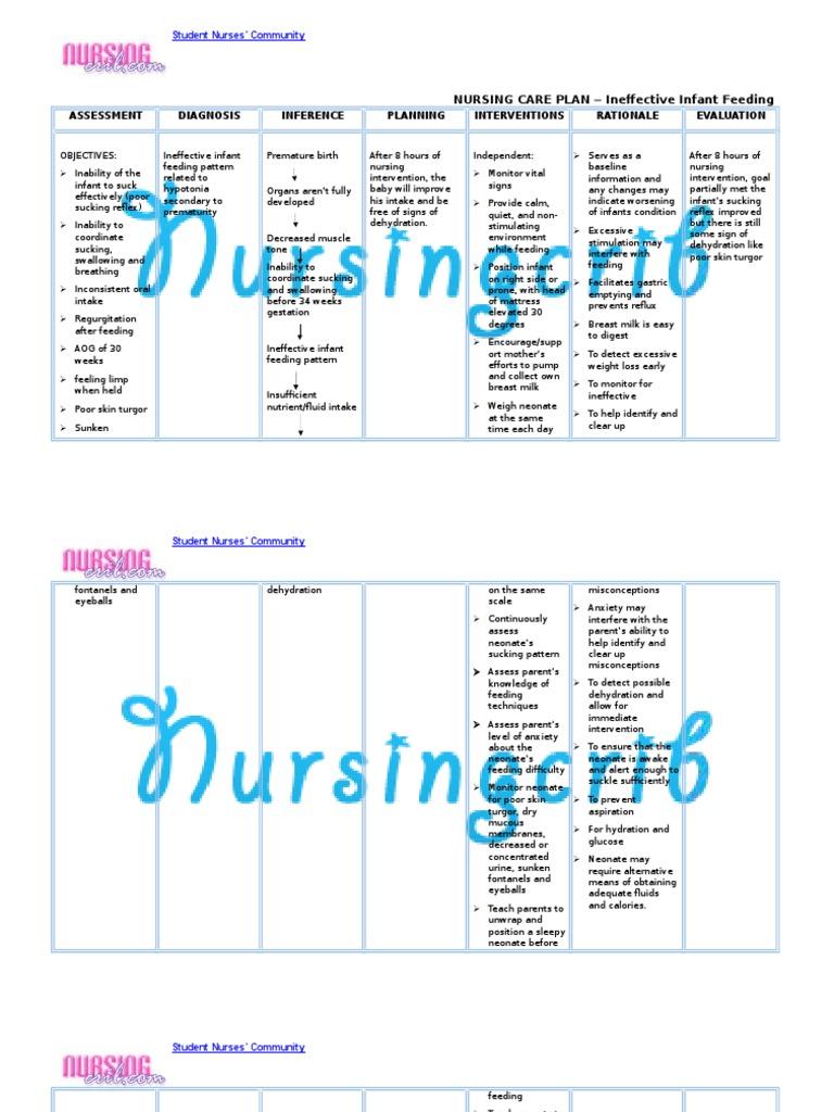 Nursing Care Plan for Ineffective Infant Feeding Pattern ...