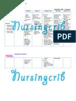 Nursing Care Plan for Insomnia NCP