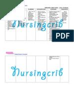 Nursing Care Plan for Liver Cirrhosis NCP