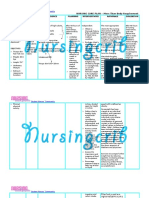 Nursing Care Plan for More Than Body Requirement NCP1