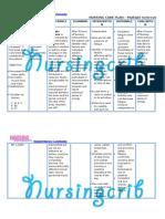 Nursing Care Plan for Multiple Sclerosis NCP