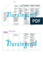 Nursing Care Plan for Overflow Urinary Incontinence NCP