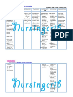 Nursing Care Plan for Peptic Ulcer NCP