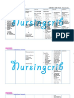 Nursing Care Plan for Pneumonia NCP