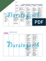 Nursing Care Plan for Readiness for Enhanced Hope NCP