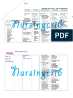 Nursing Care Plan for Risk for Aspiration NCP