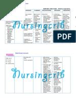 Nursing Care Plan for Risk for Aspiration NCP