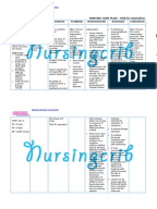 nursing care plan for ineffective tissue perfusion Sixteen nursing diagnosis were identified, four of which were above the 75 percentile: risk of infection ineffective tissue perfusion: renal disturbed sleep pattern and activity intolerance conclusion: the study provided better knowledge about the reality of patients' lifestyle, thus contributing with the implementation of a.