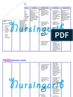 Nursing Care Plan for Seizure NCP