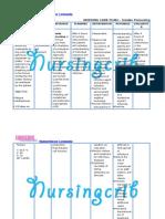 Nursing Care Plan for Smoke Poisoning NCP