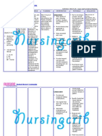 Nursing Care Plan for Upper Gastrointestinal Bleeding NCP