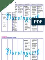 Nursing Care Plan for Upper Gastrointestinal Bleeding NCP