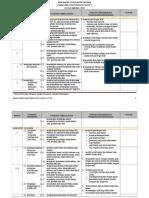 RPT (SN) KSSR THN 2 -2015 (1)
