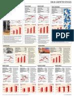 high Growth Stocks