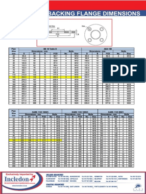 Pvc Hdpe Backing Flange Dimensions Size Bolt Size D1