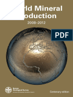 World Mineral Production 2008_2012